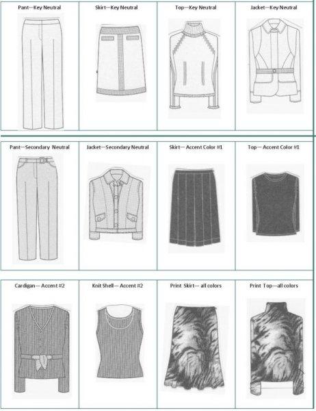 Sew Well - Nancy Nix-Rice's Strategic Sewing